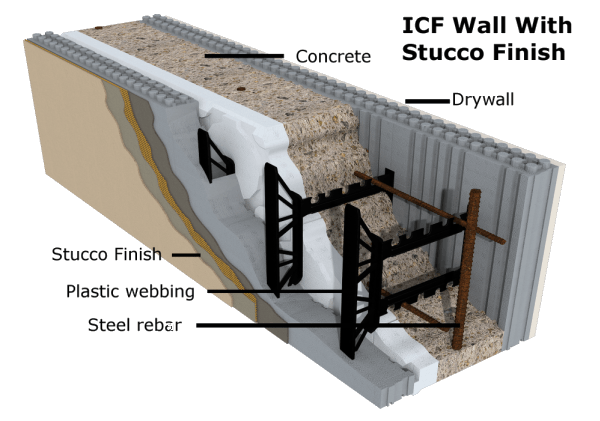 Icf Homes Commercial Amp Residential Builders